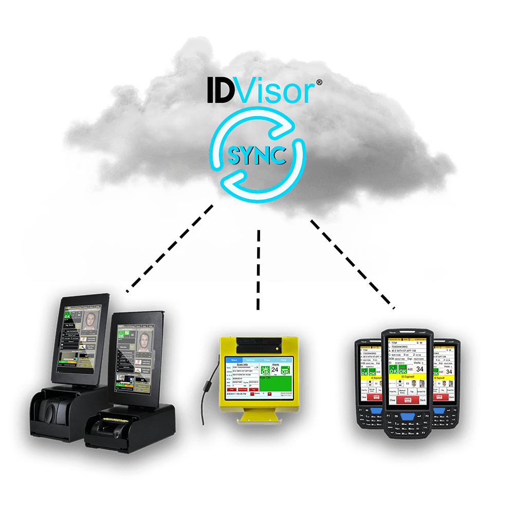 ID Scanner Cloud-Based Network