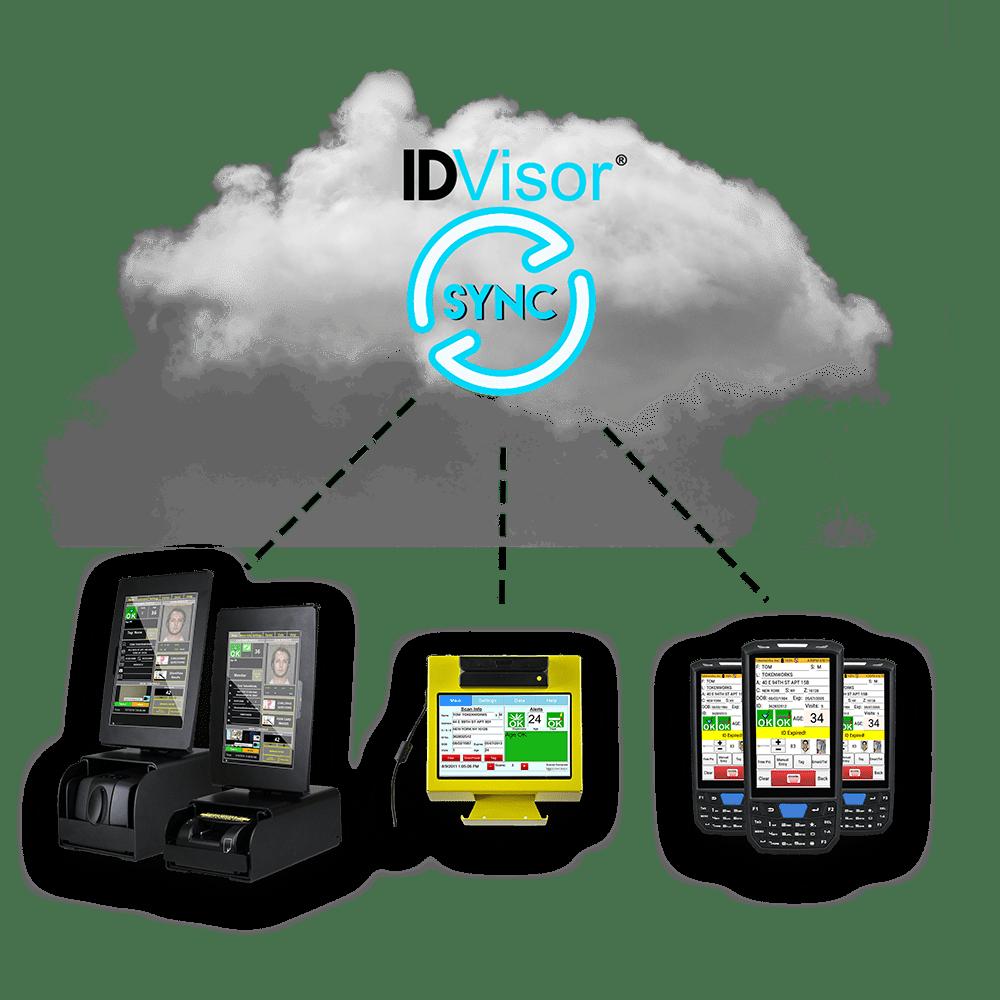ID Scanner Cloud-Based Network